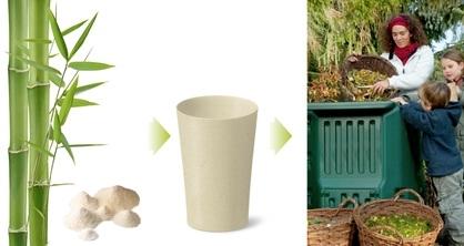 8PANDAS Bamboe Koffie/Thee set Natural